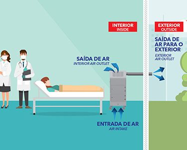 ambito-hospitalar